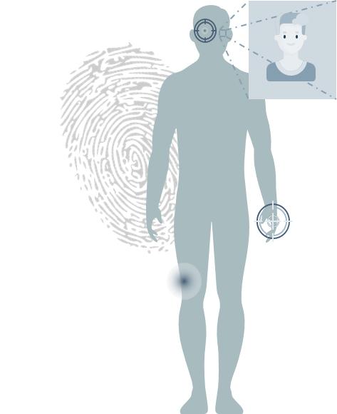 فناوری زیستسنجی (Biometric)